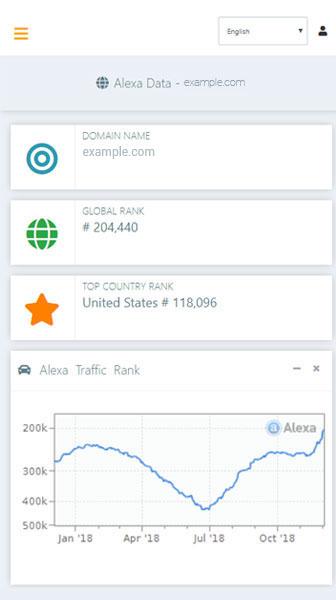 Rank & Index Analysis